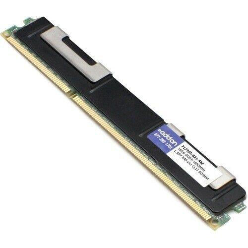 HP 16GB 2RX4-PC3L-12800-11 MEMORY- PULLS-- 713985-B21 Image